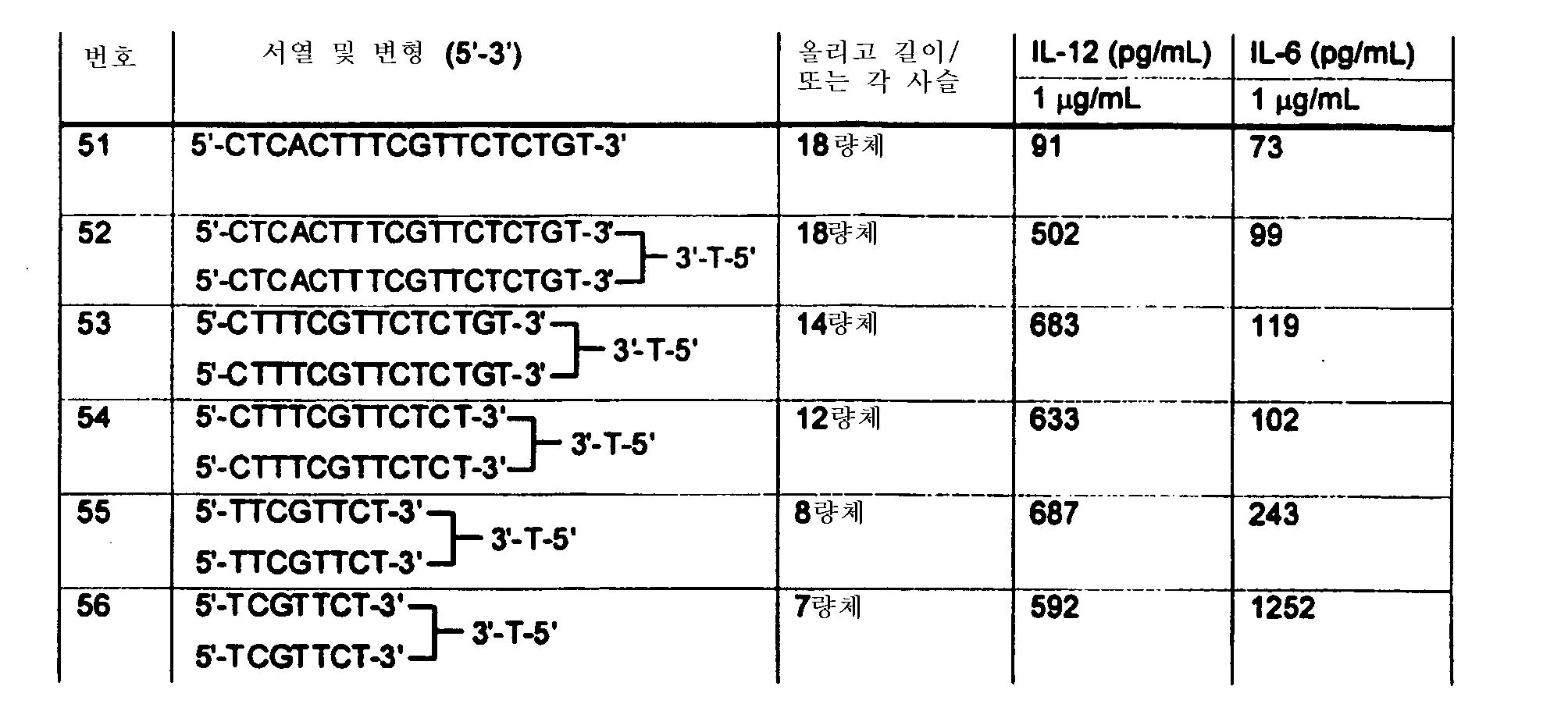 Figure 112004017052430-pct00009