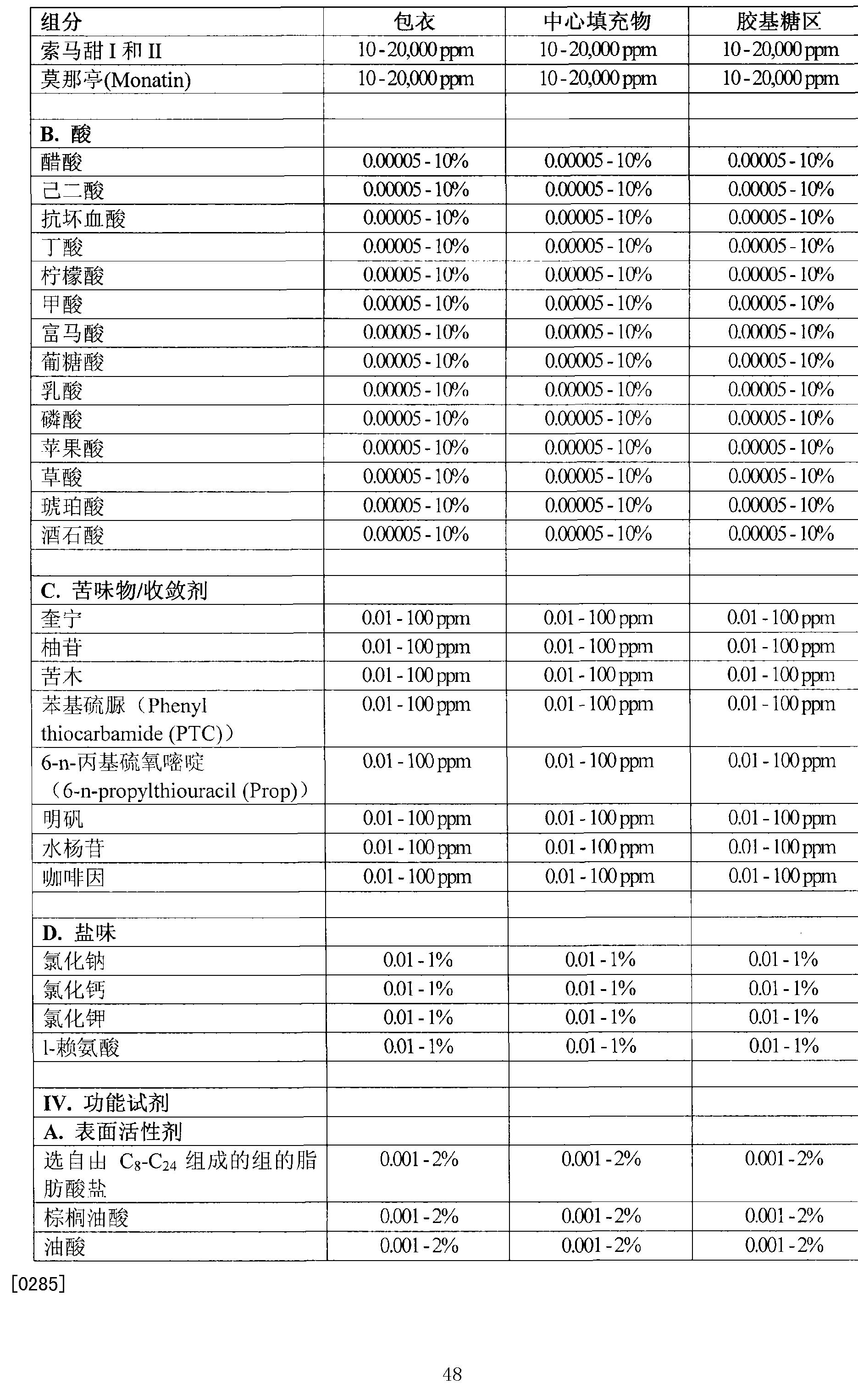 Figure CN101179944BD00481