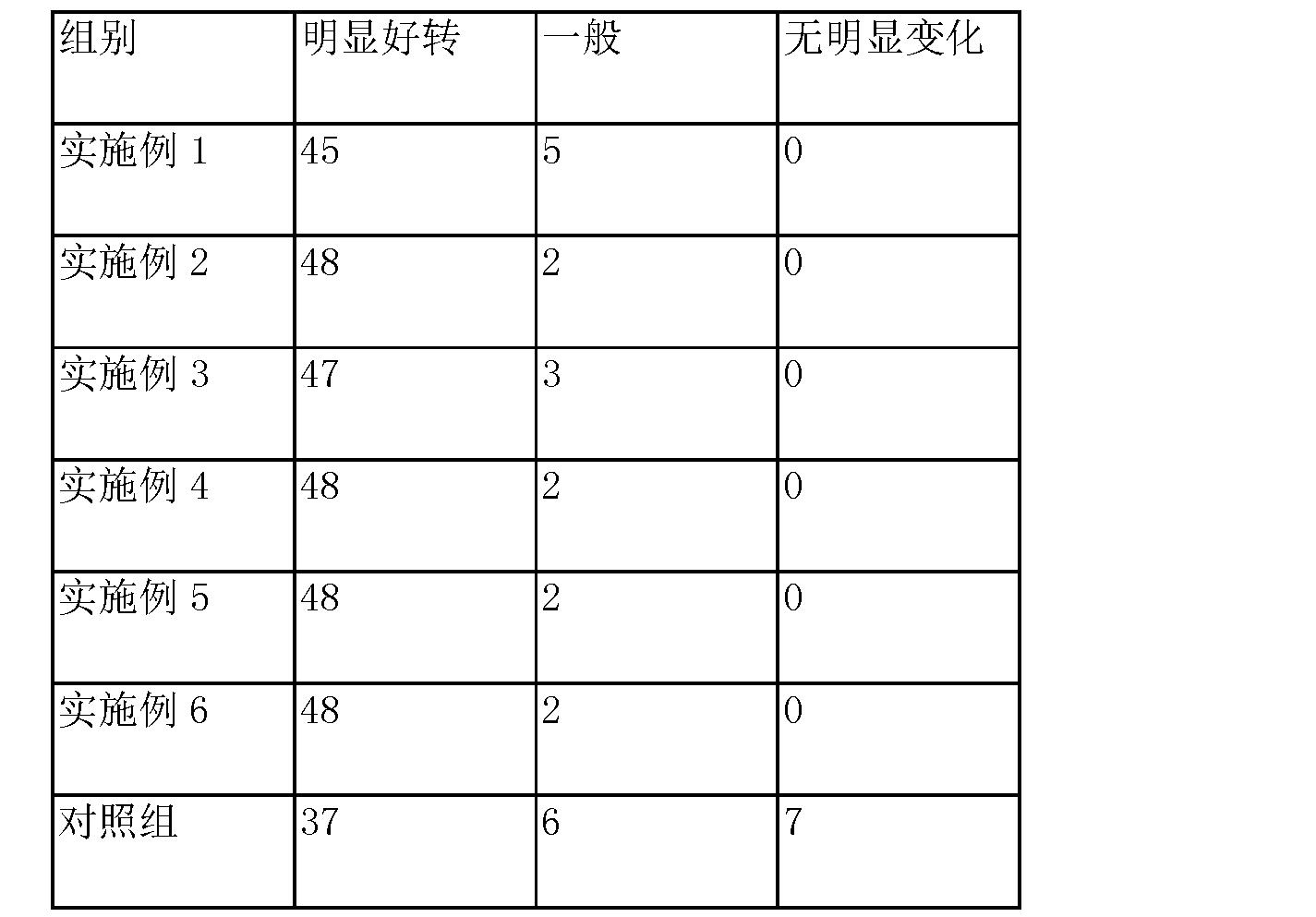 Figure CN104686761AD00072