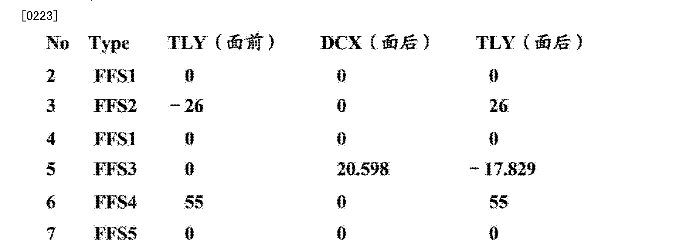 Figure CN103293674AD00261