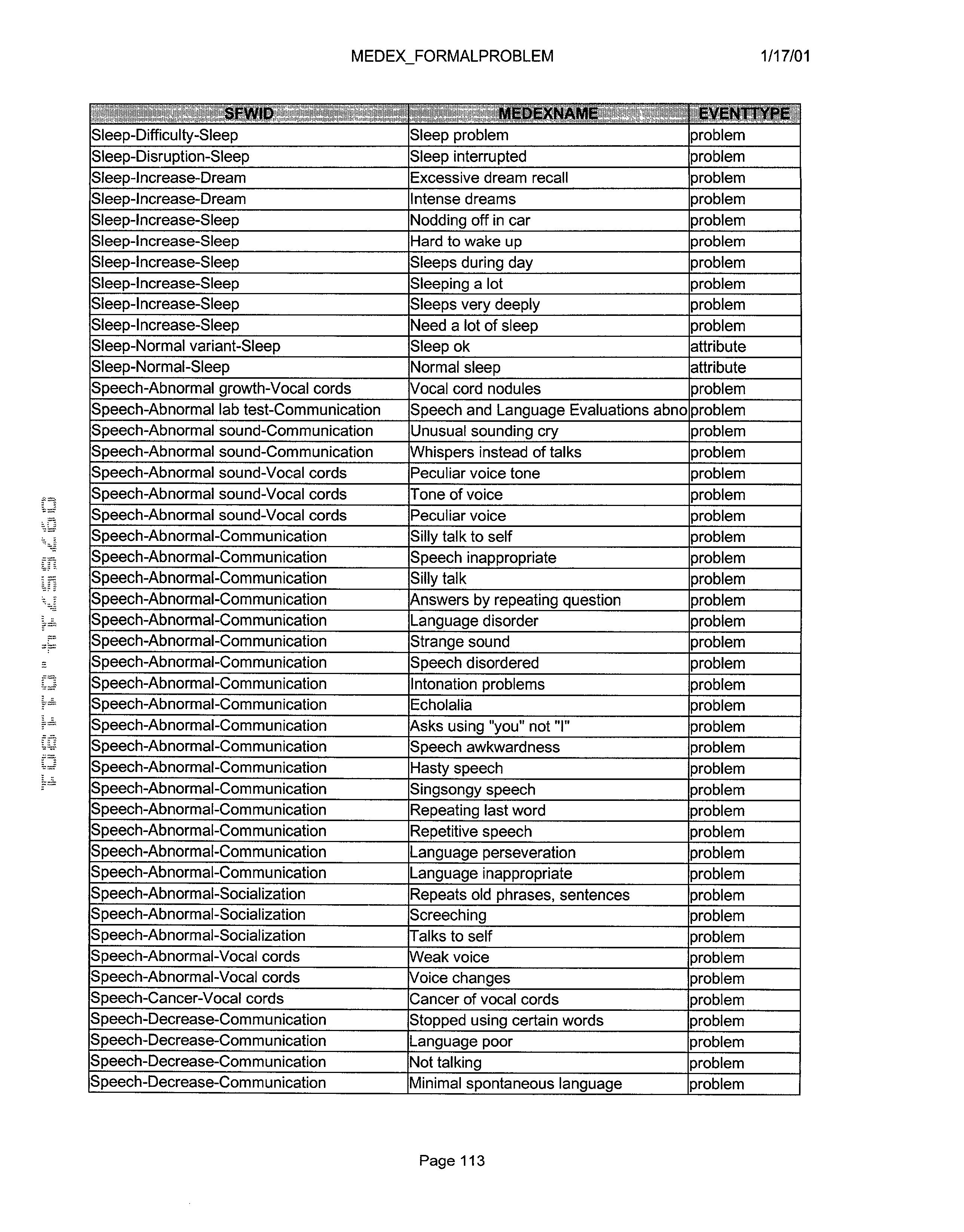 Figure US20030061072A1-20030327-P00842
