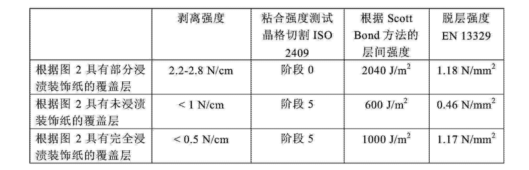 Figure CN103862775AD00121
