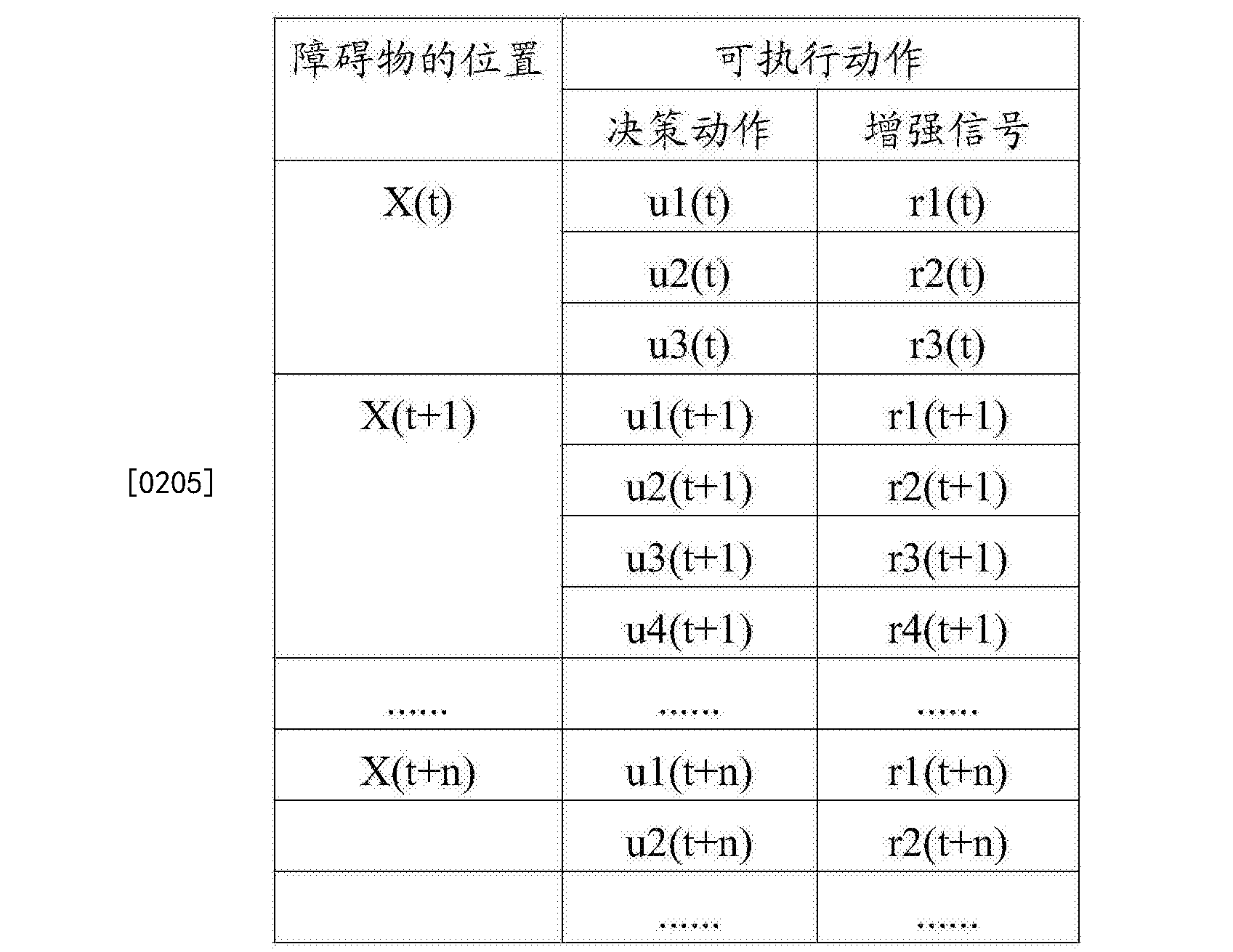Figure CN105109485BD00161