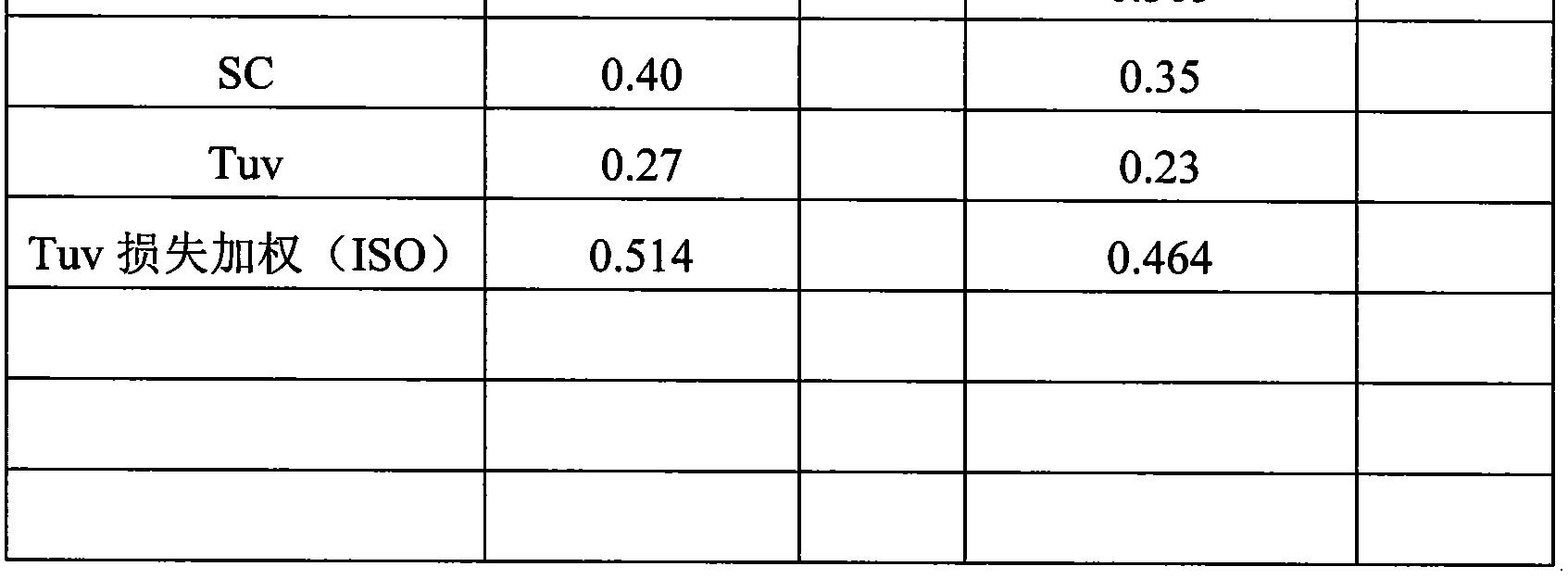 Figure CN101925552BD00322