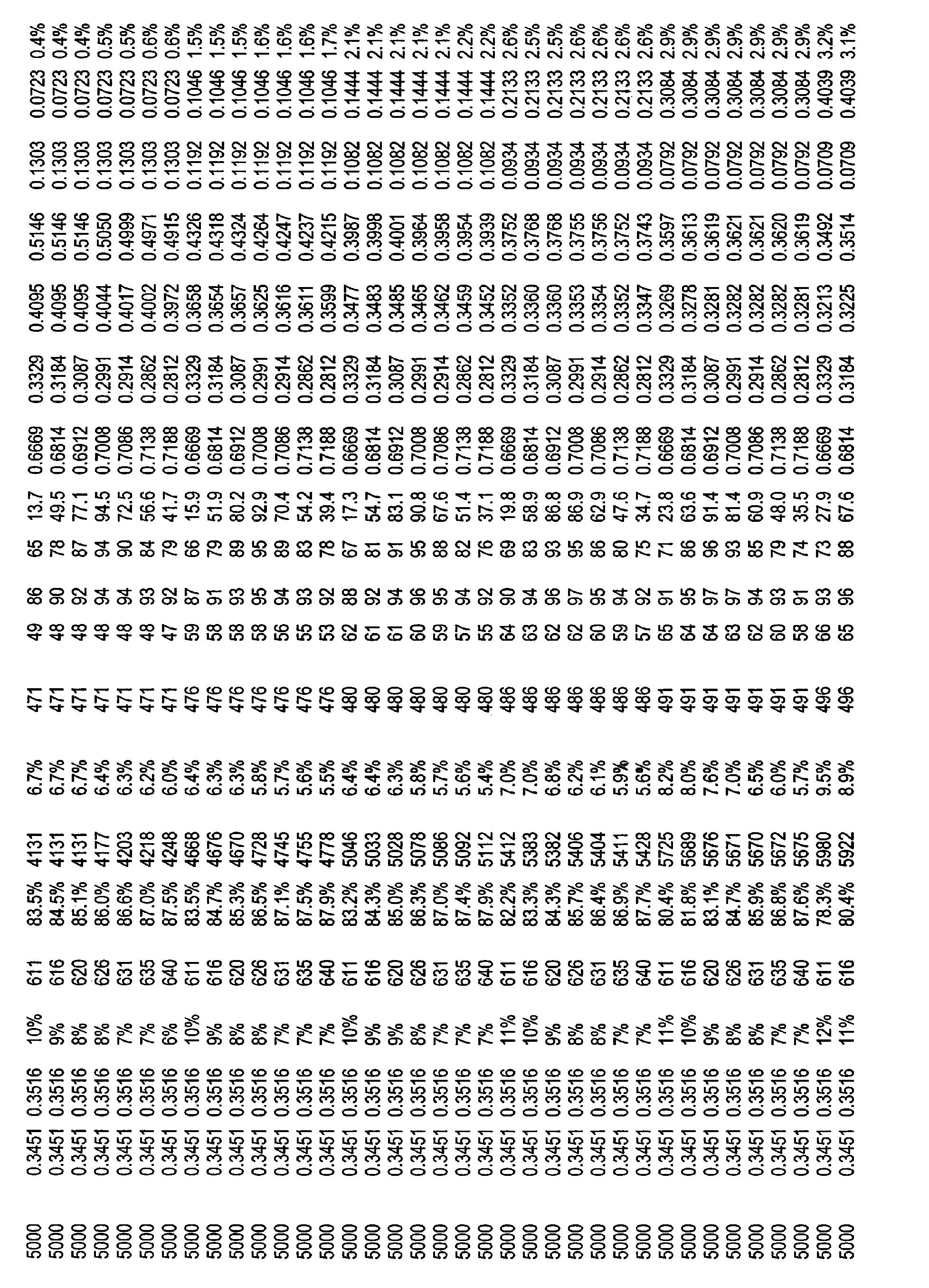 Figure CN101821544BD00641