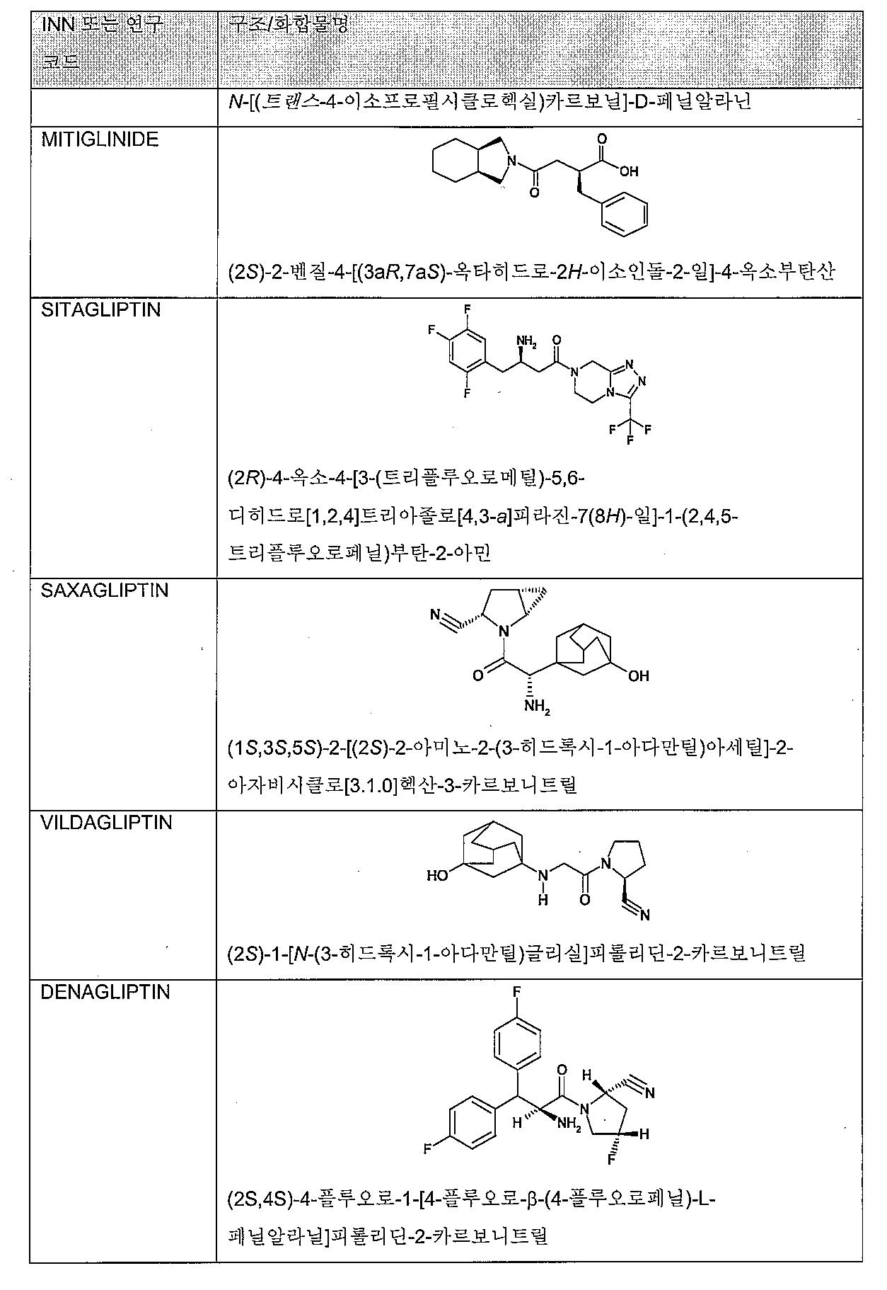 Figure 112009018277637-PCT00006