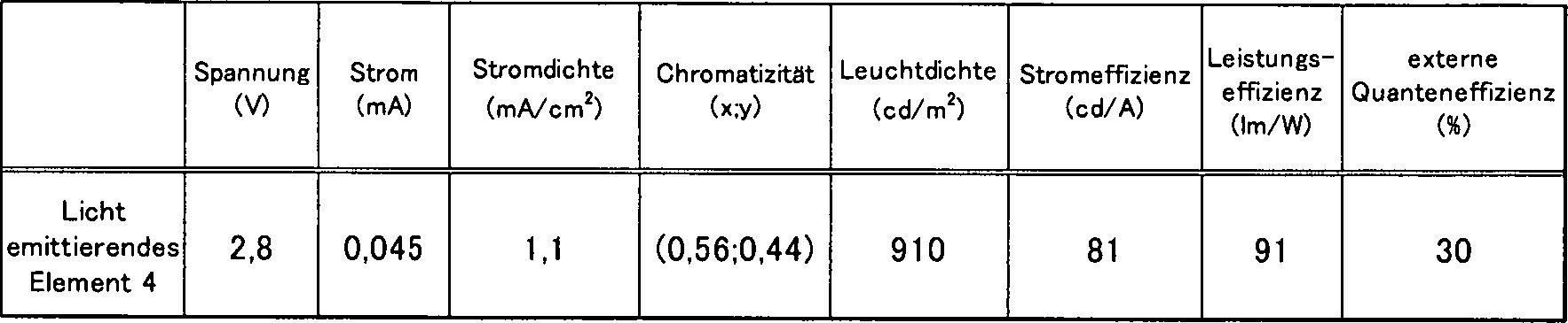 Figure DE102015213426A1_0030