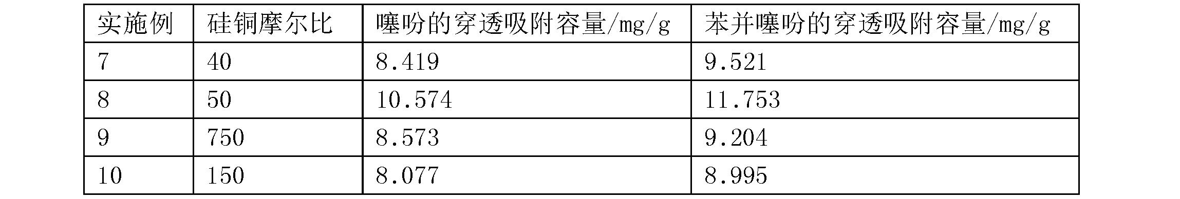 Figure CN106111054AD00053