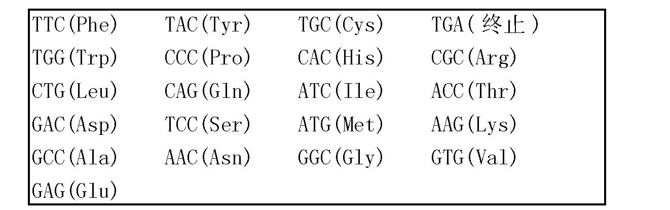 Figure CN101765661BD00601