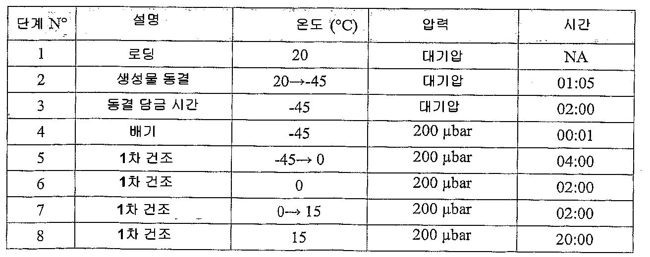 Figure 112008023610307-pct00011