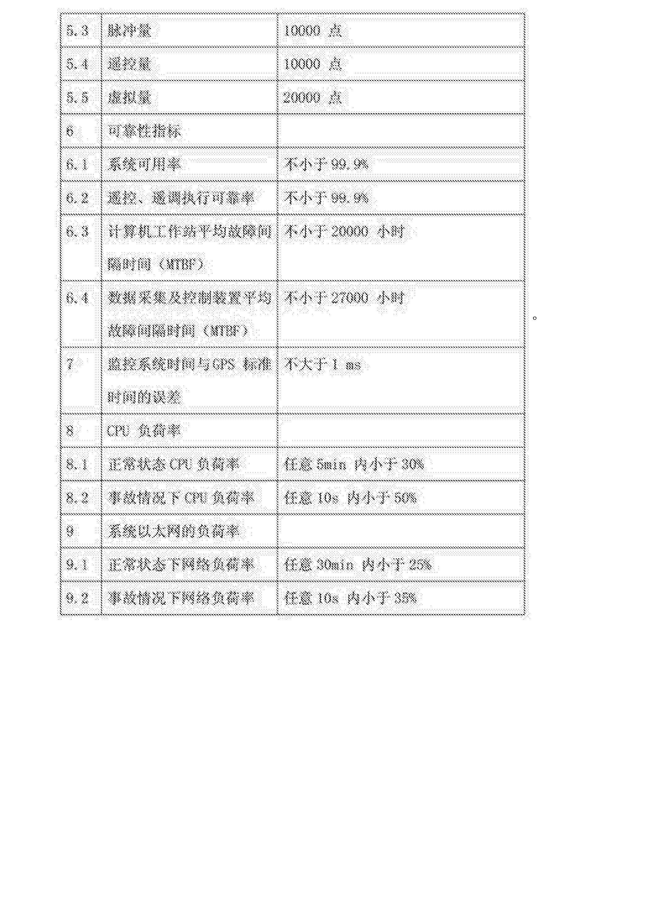 Figure CN107947356AD00101