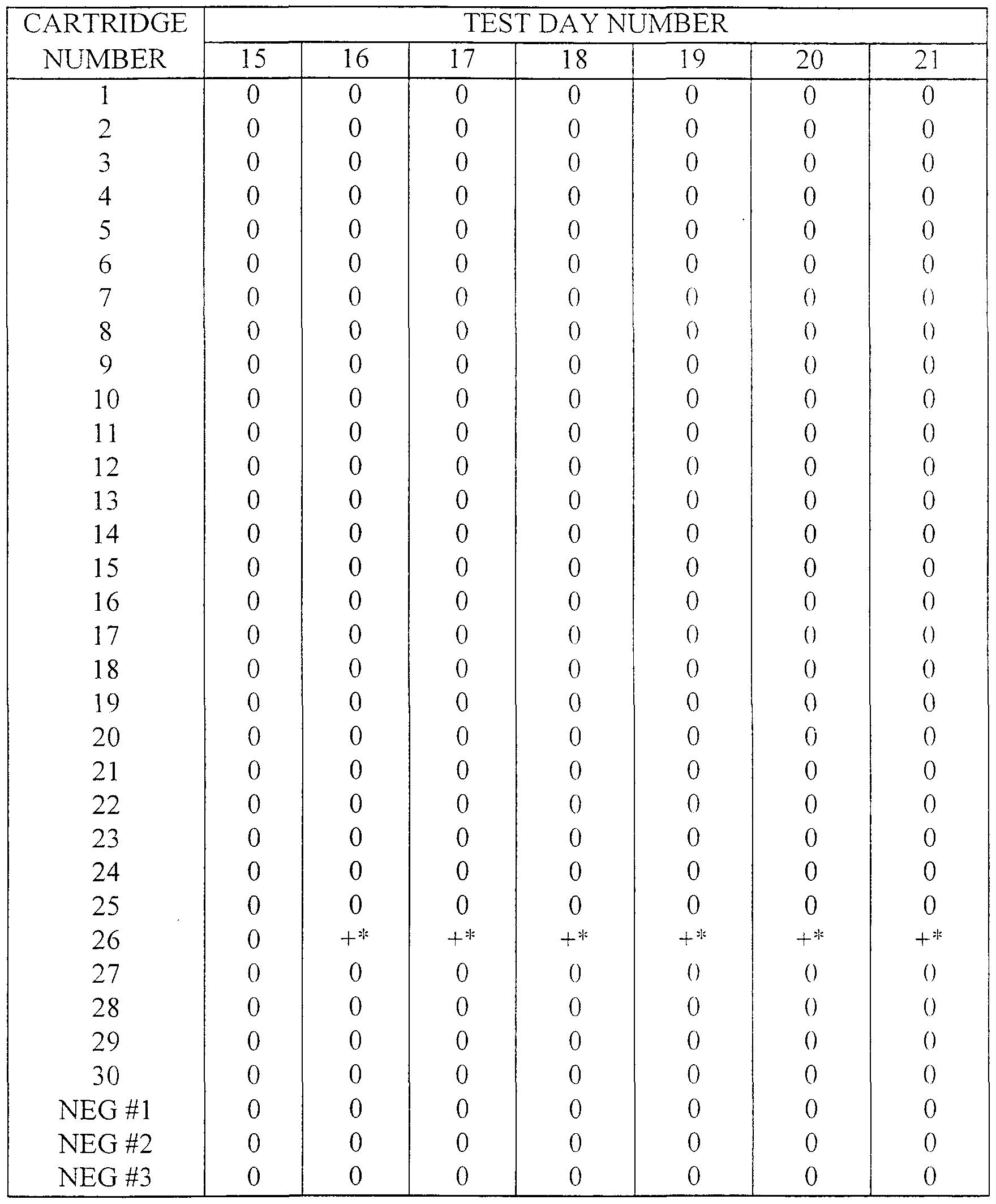 WO2001062618A1 - A modular contamination-avoiding cap