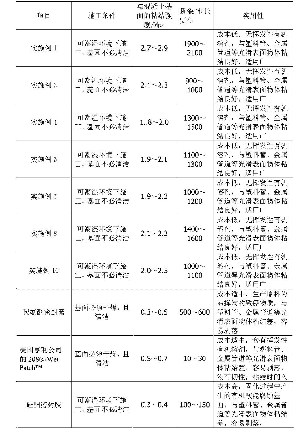 Figure CN105295769AD00111