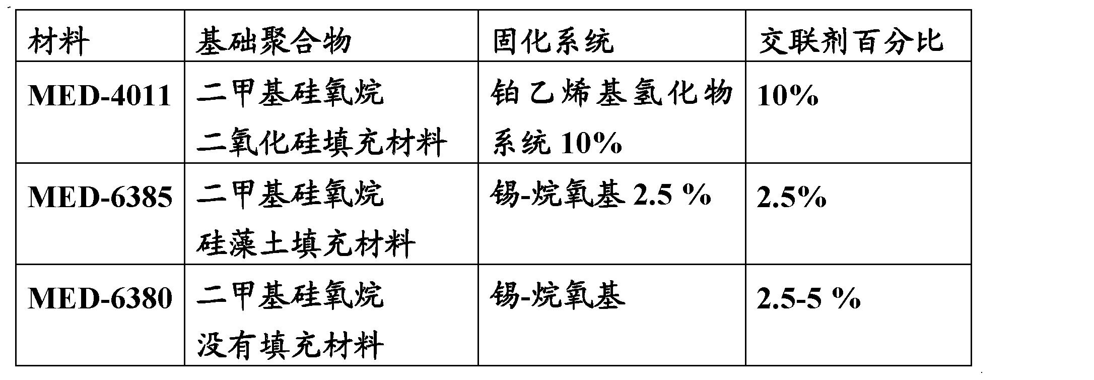 Figure CN102105118AD00201