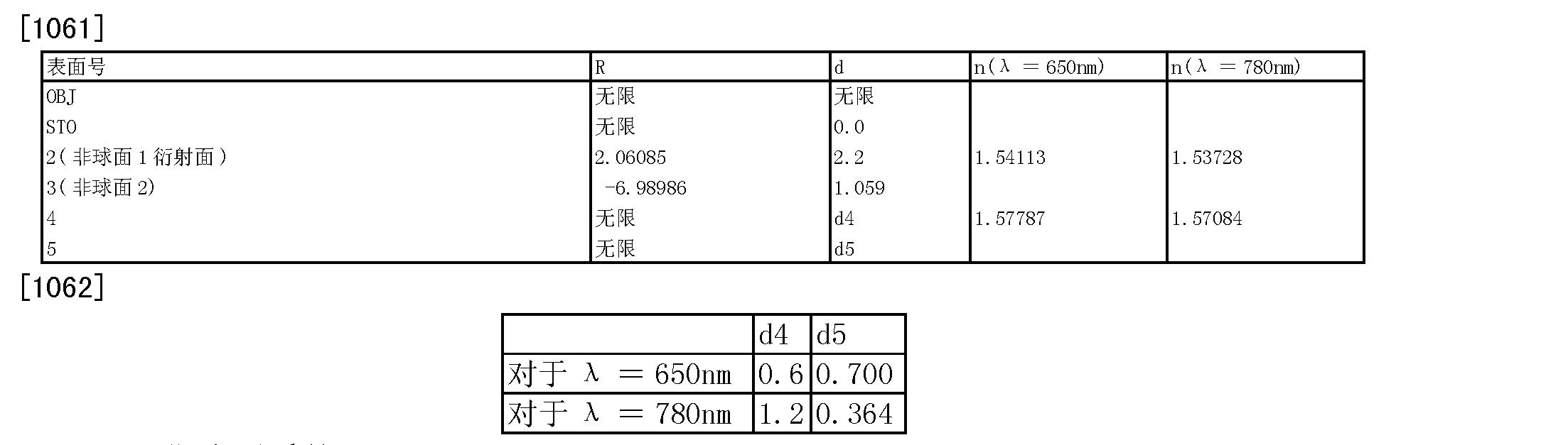 Figure CN1553440BD00731