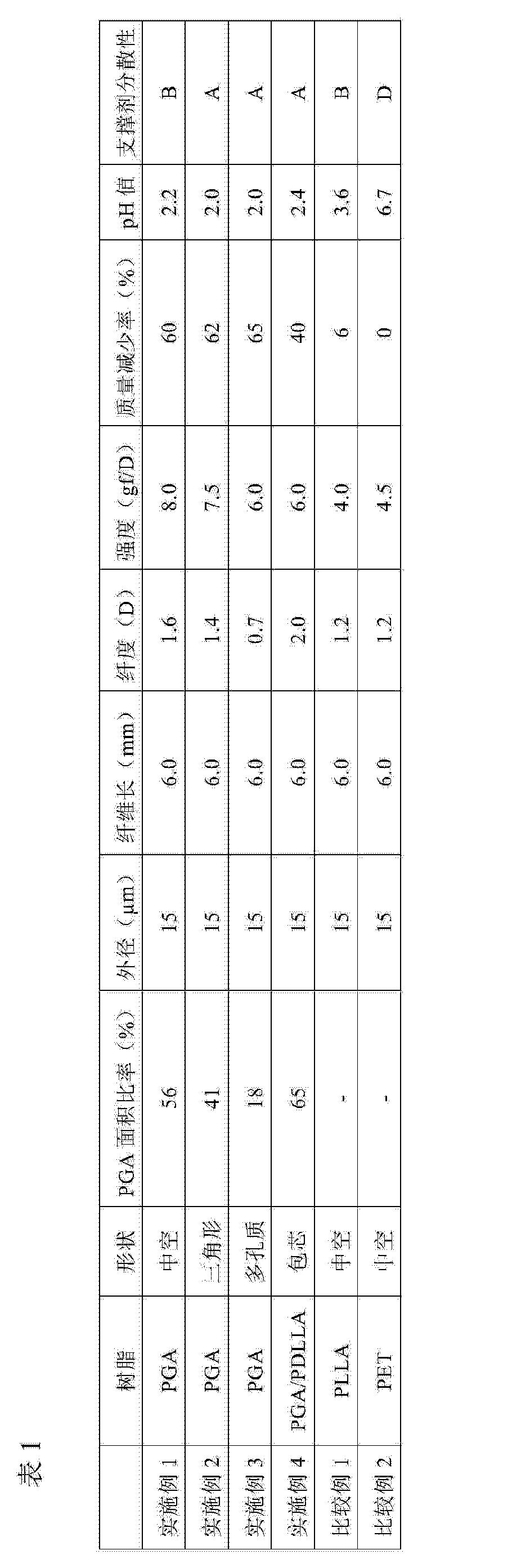 Figure CN104136570AD00201