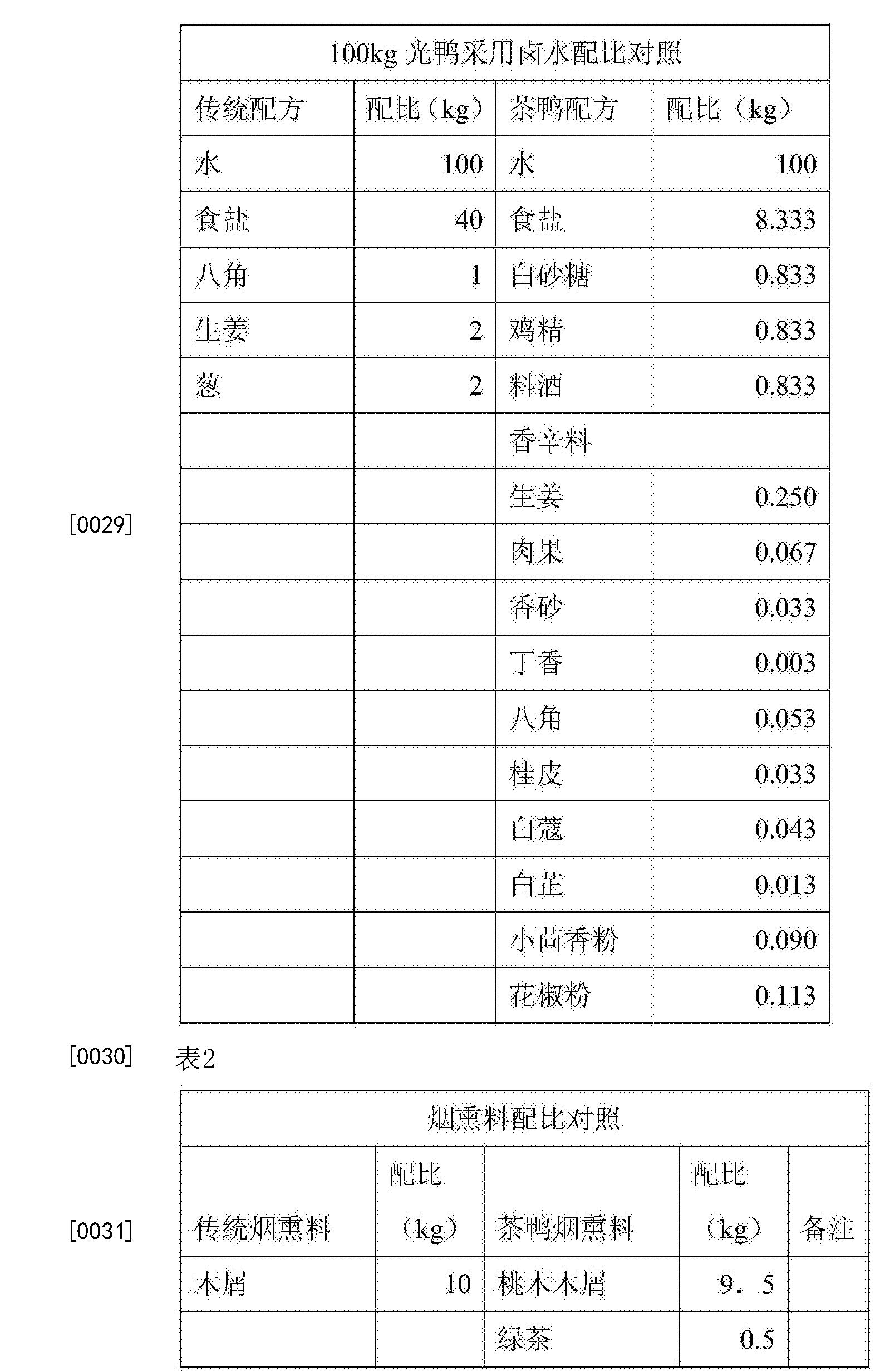 Figure CN104223158BD00051