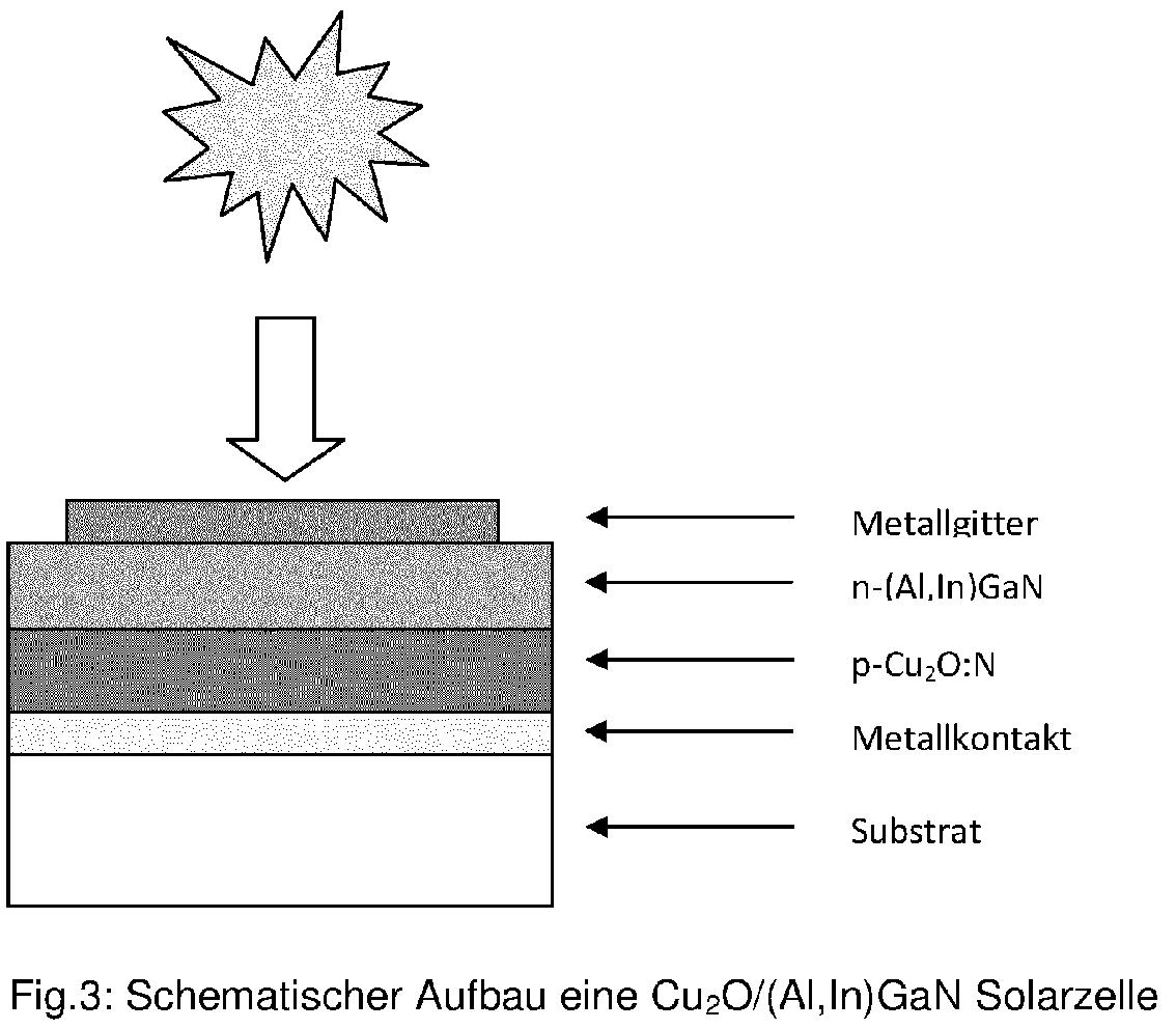 EP2631954A1 - Kupferoxid (Cu2O, Cu4O3 oder CuO)-Heteroübergänge ...
