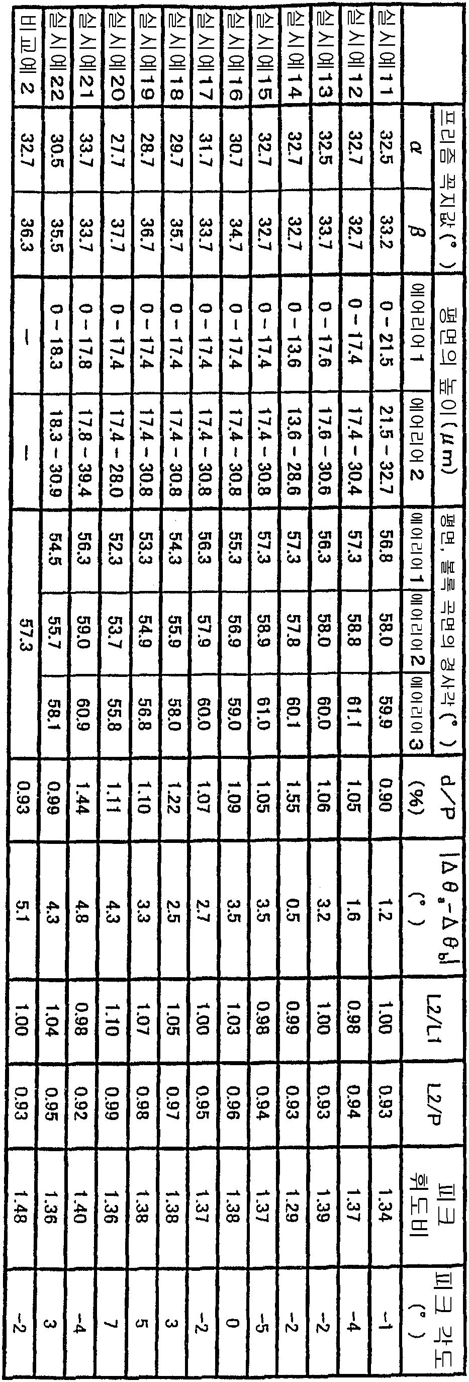 Figure 112004033950345-pct00011