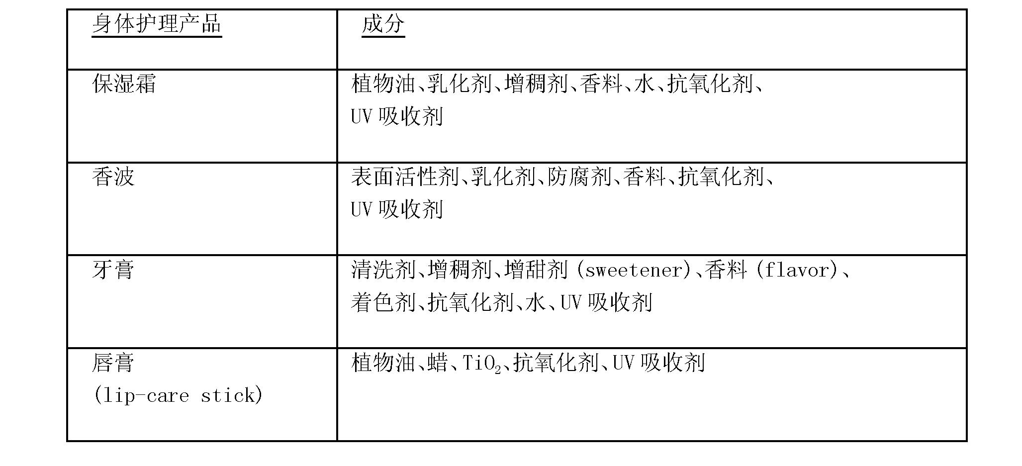 Figure CN101277674BD00541
