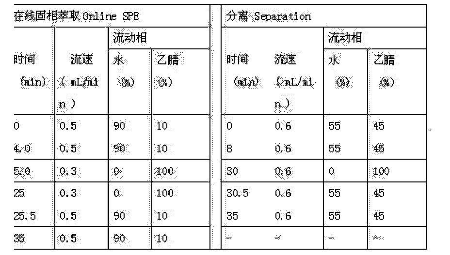 Figure CN105136931AC00021