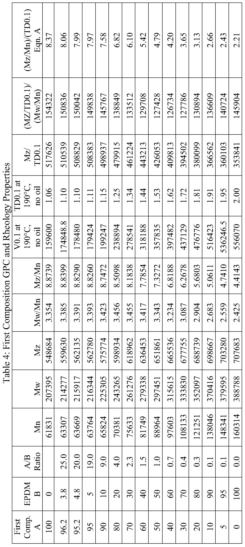 Figure PCTCN2016083876-appb-000014