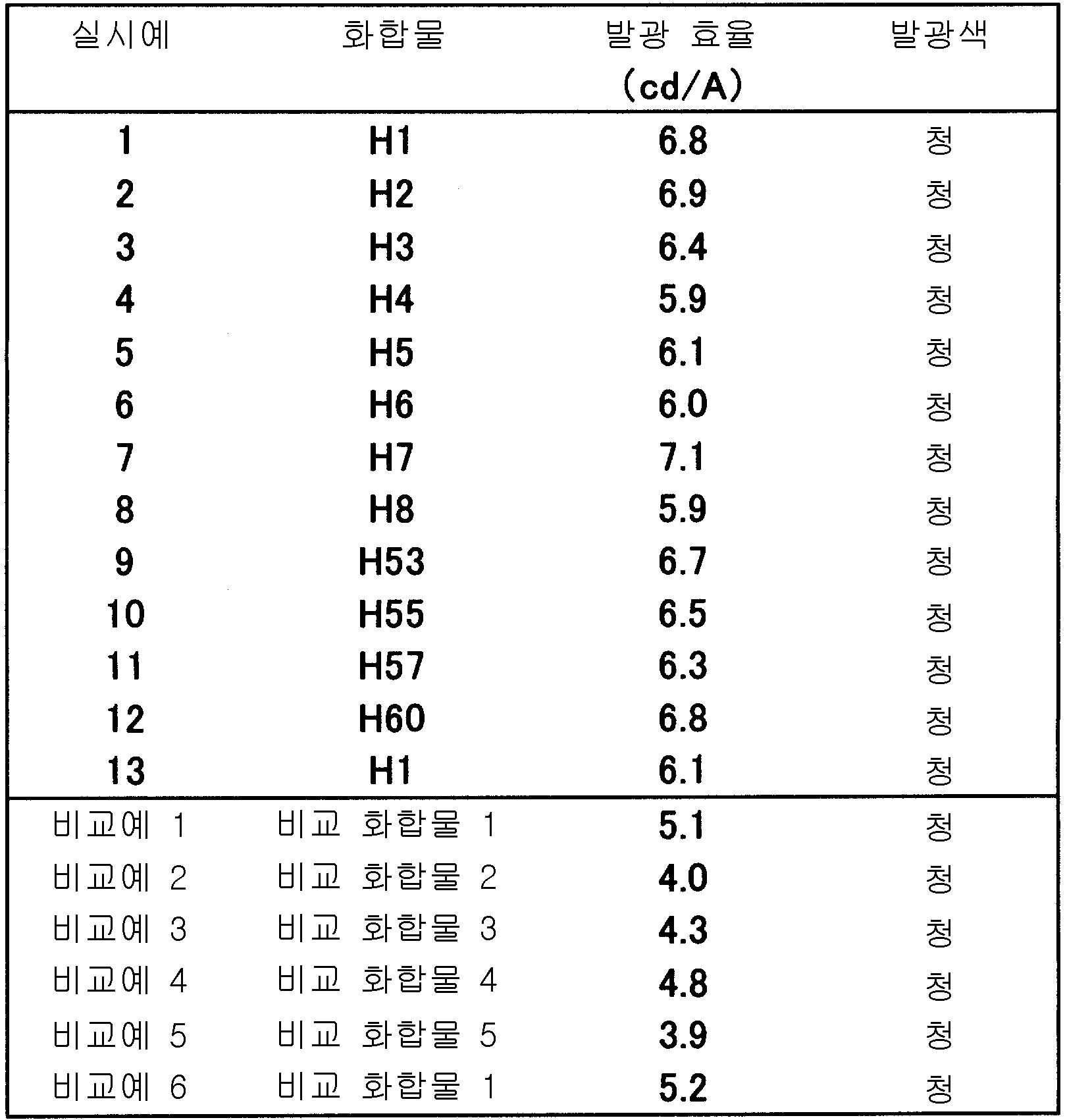 Figure 112009012506715-pct00049