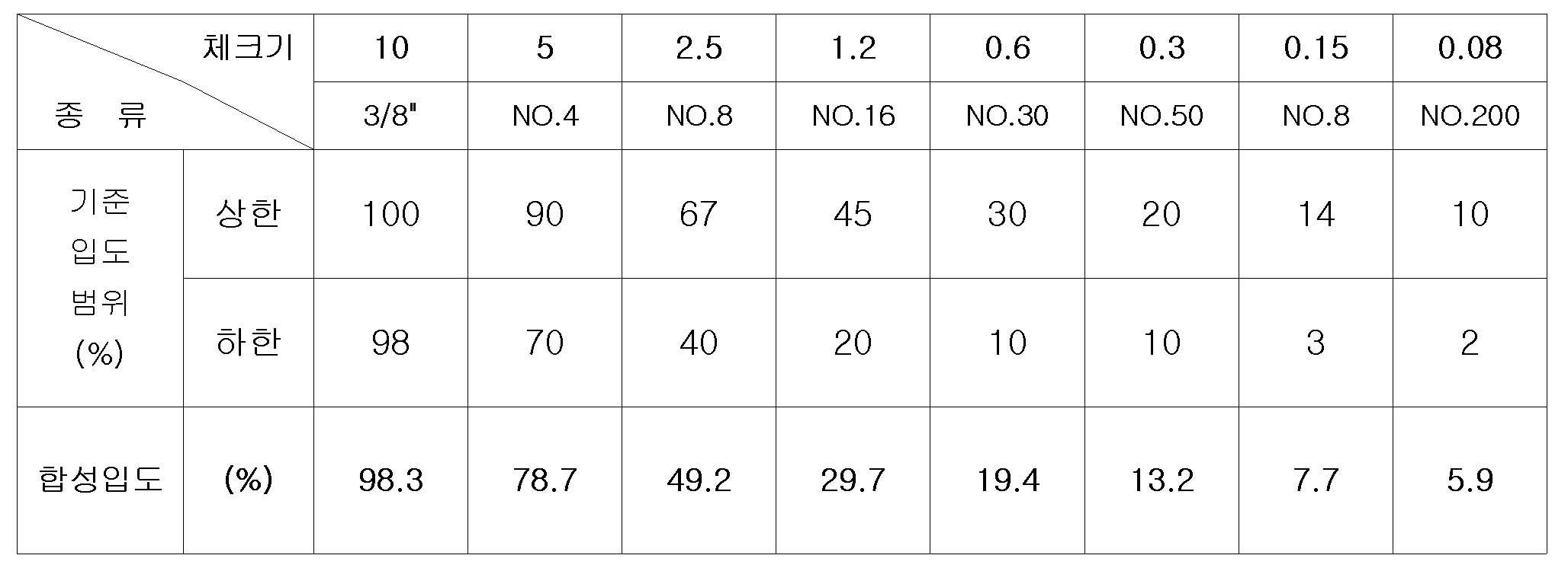 Figure 112016048386415-pat00001