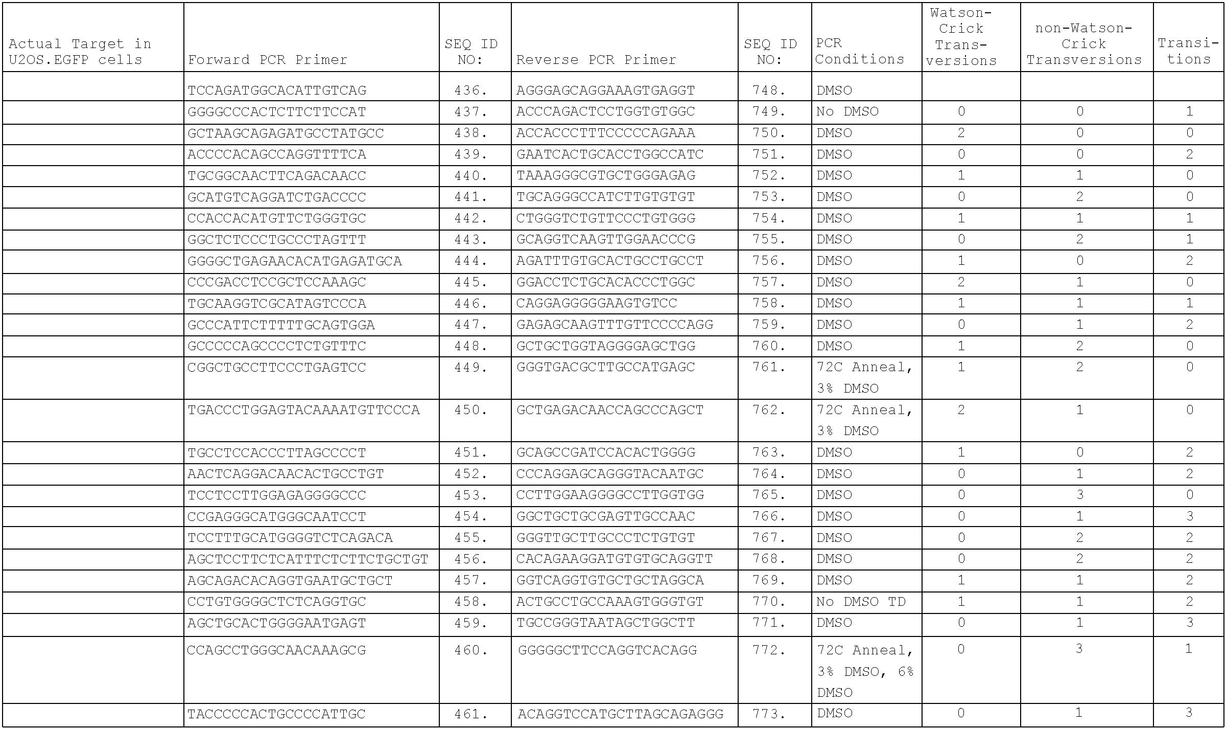 Figure US09567604-20170214-C00389