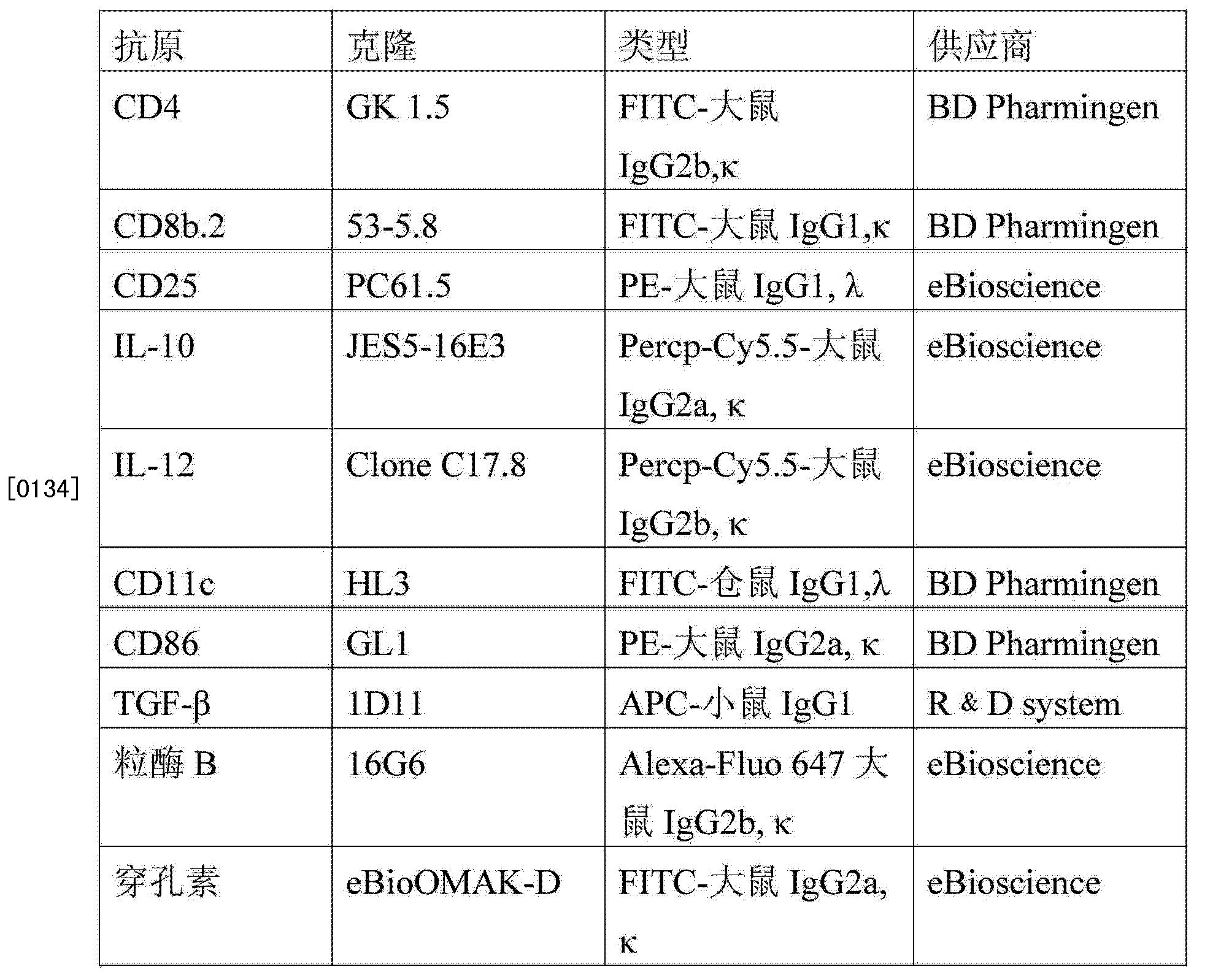 Figure CN103501806AD00181