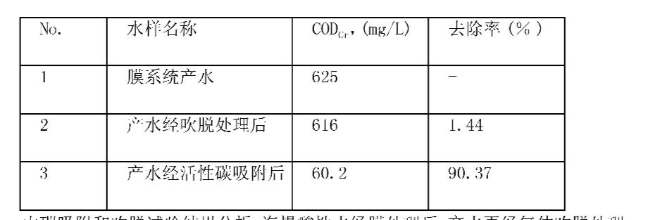 Figure CN101935118AD00151