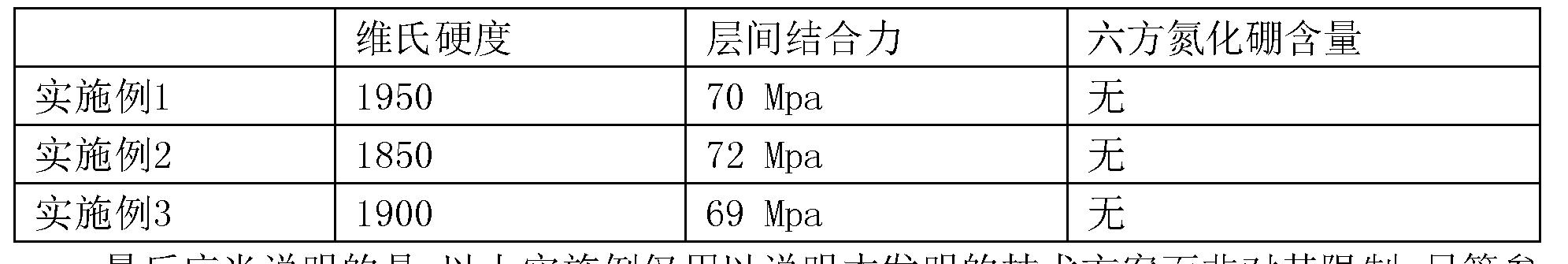 Figure CN106086760AD00051