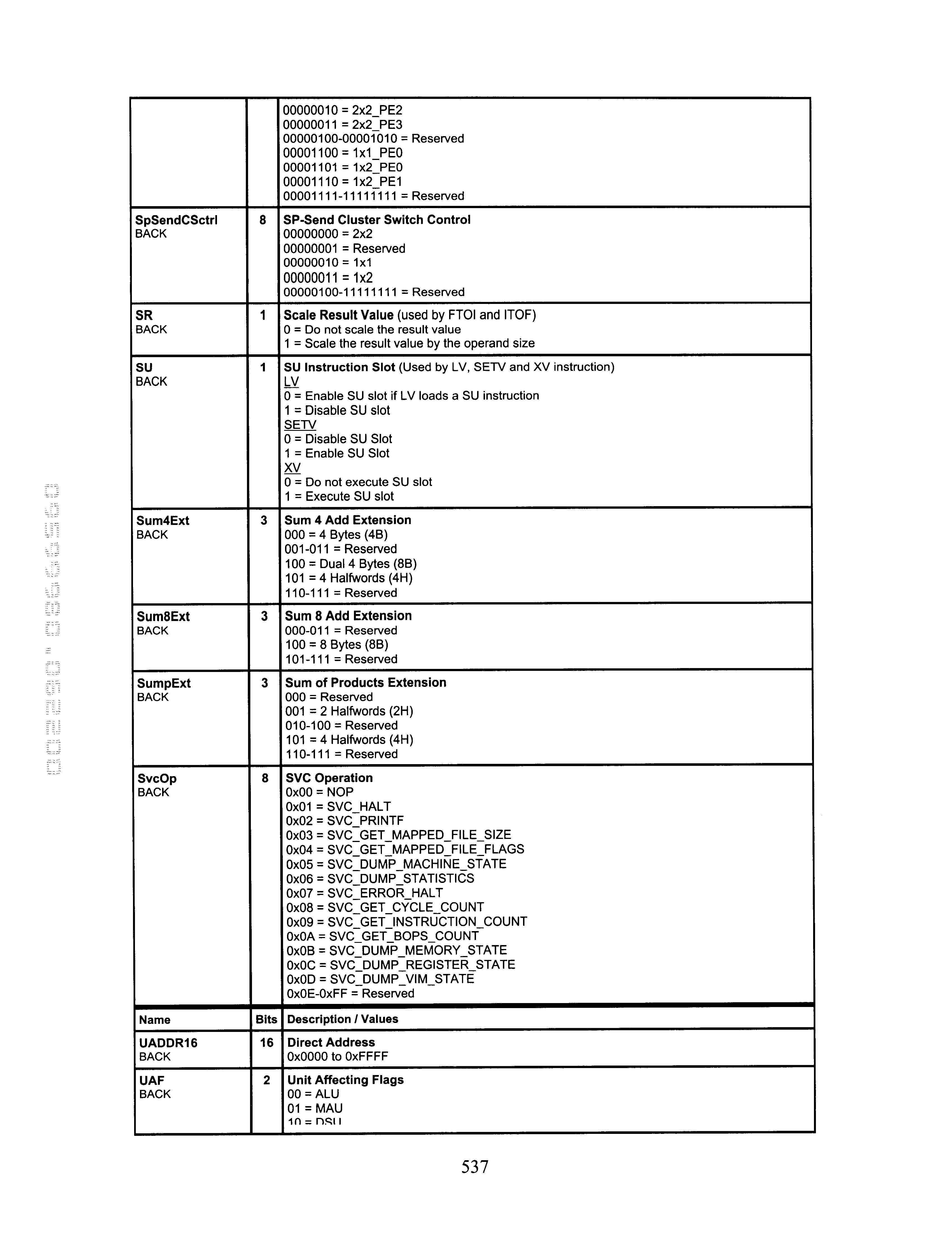 Figure US06748517-20040608-P00520