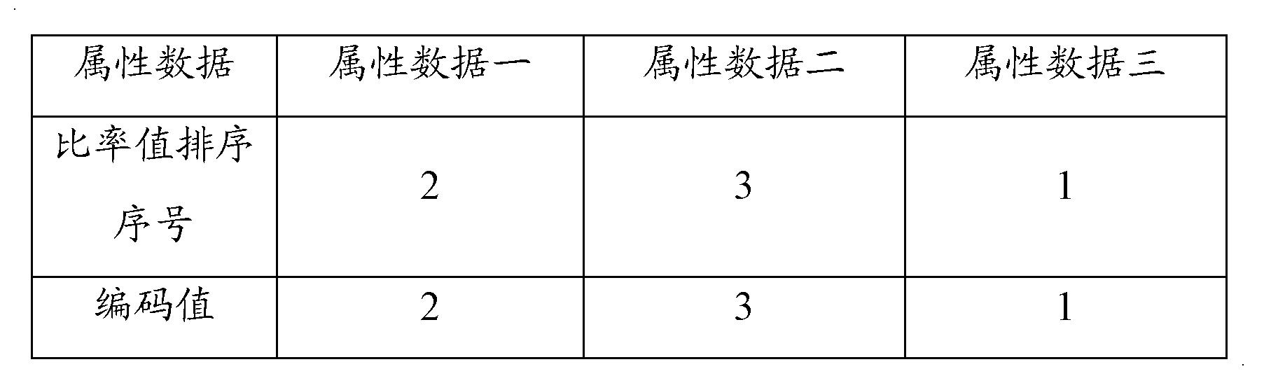 Figure CN103136247BD00101