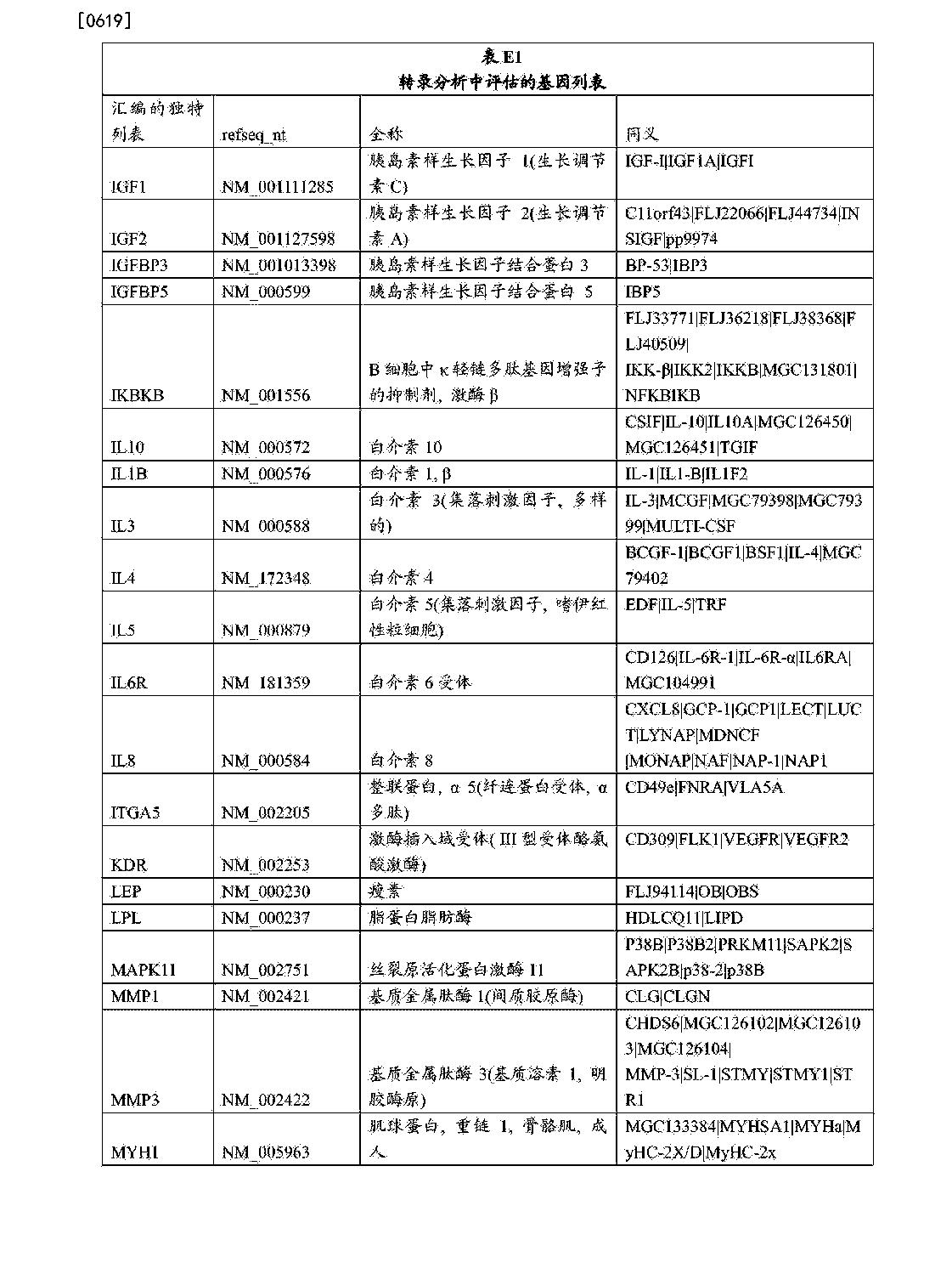 Figure CN105820252AD01201