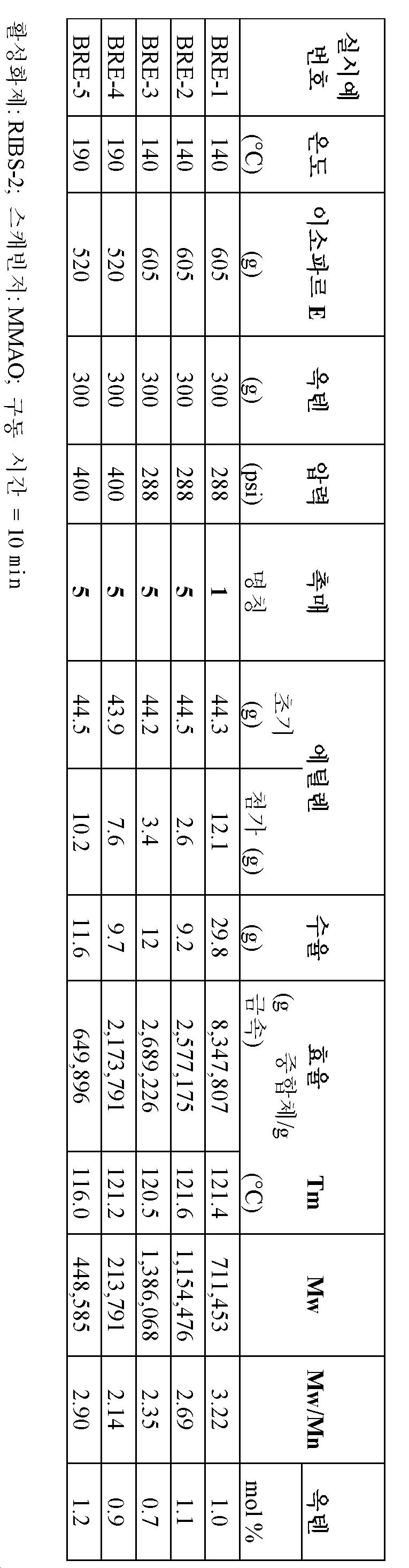 Figure pct00083