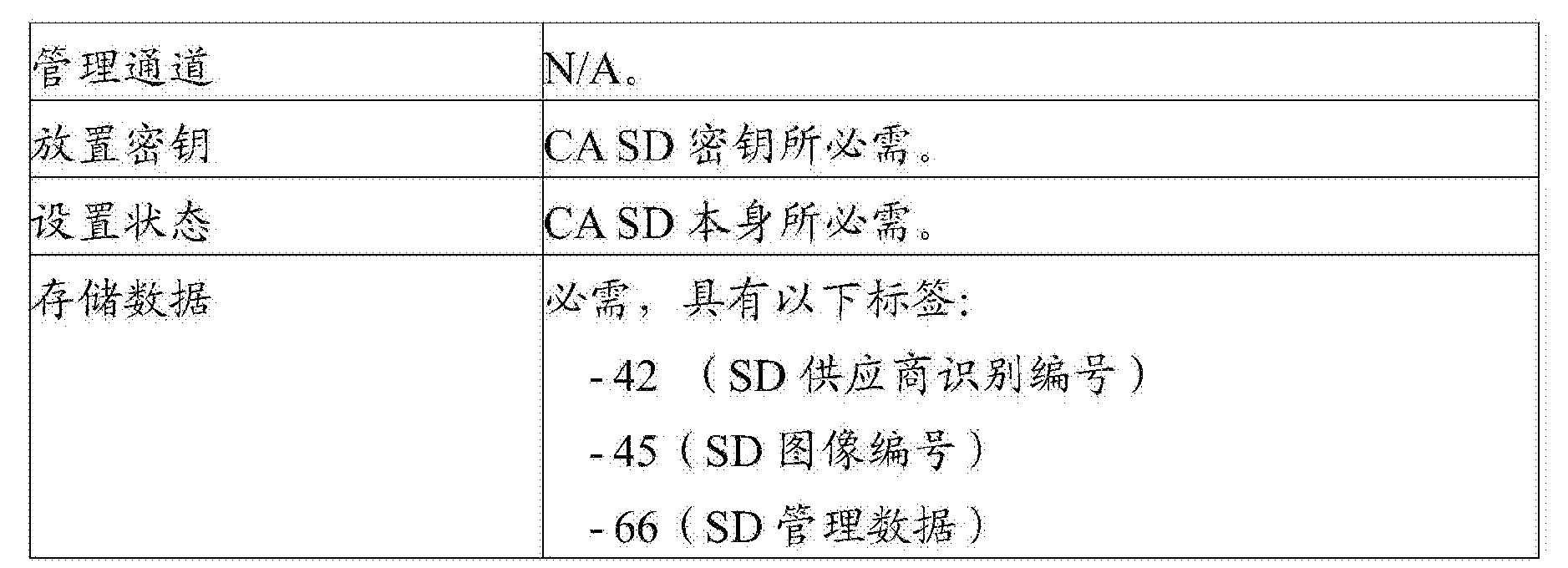 Figure CN104395909BD00262