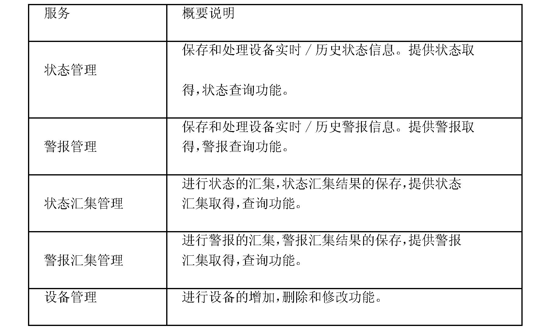 Figure CN101789630BD00092