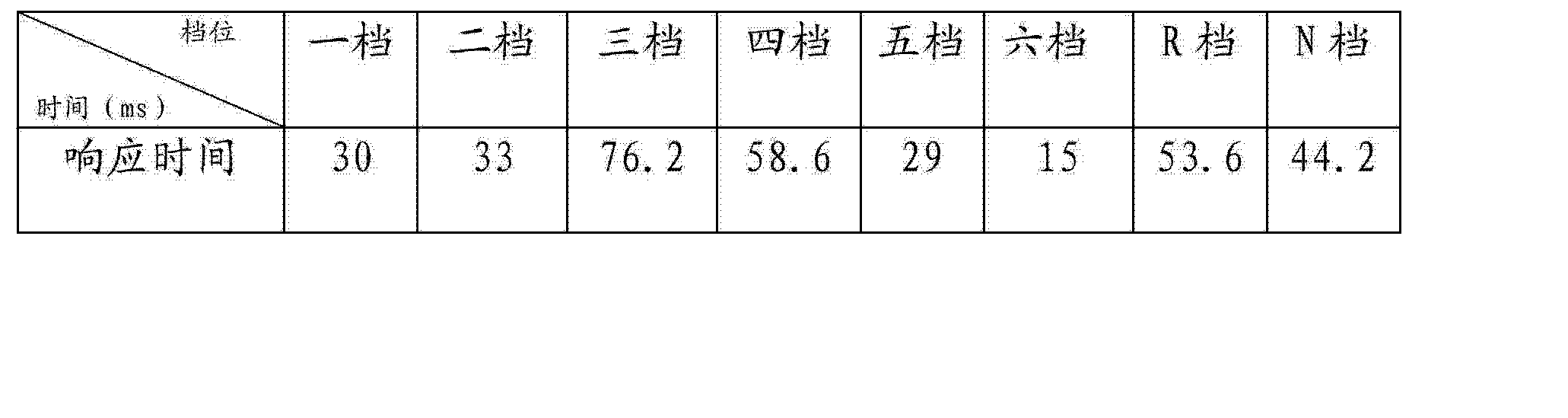 Figure CN102944420AD00111