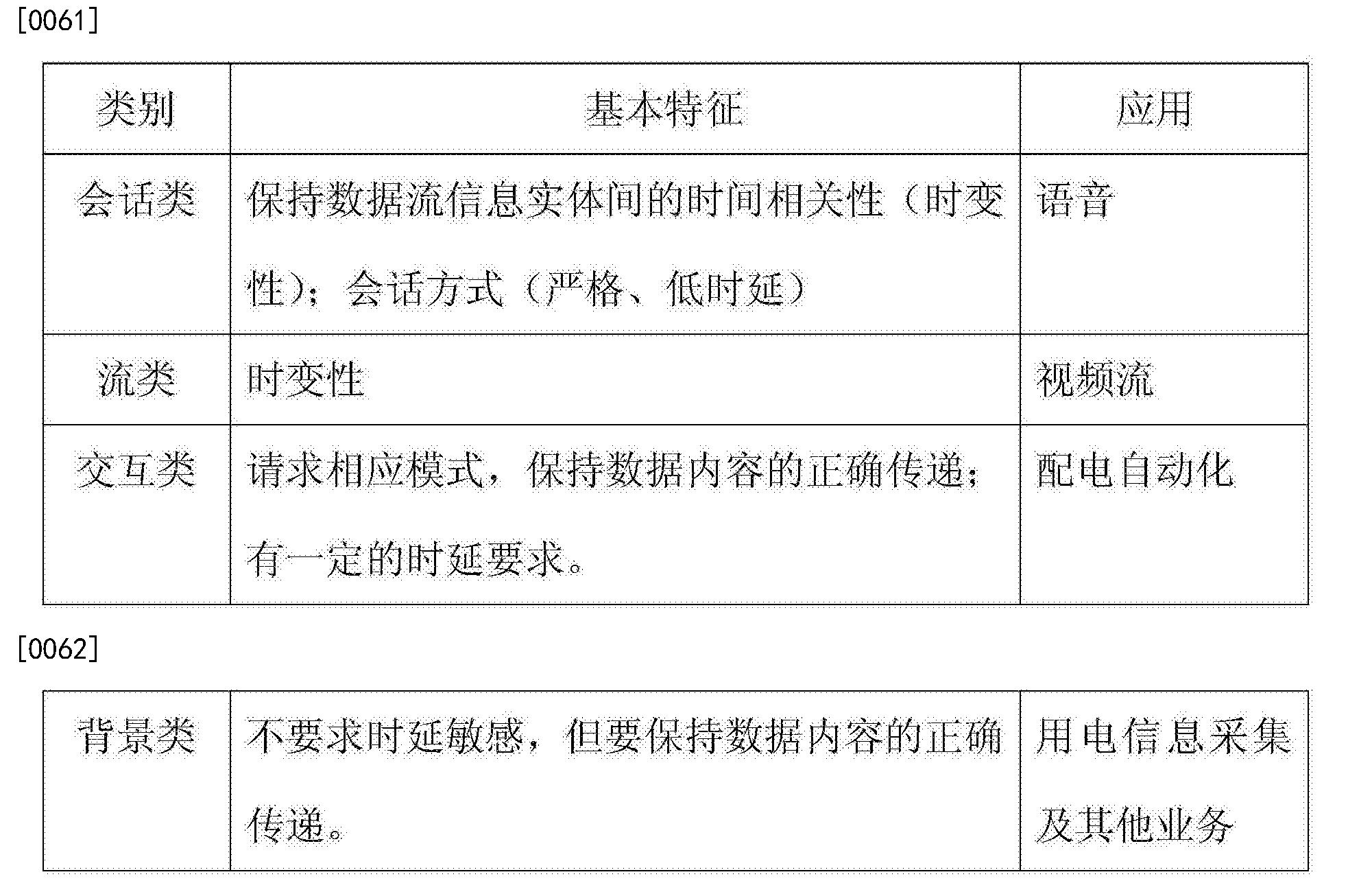 Figure CN105227491AD00061