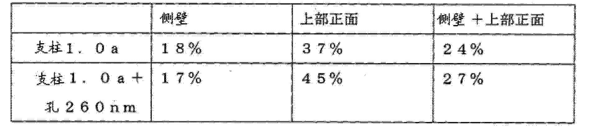 Figure CN103650176AD00202