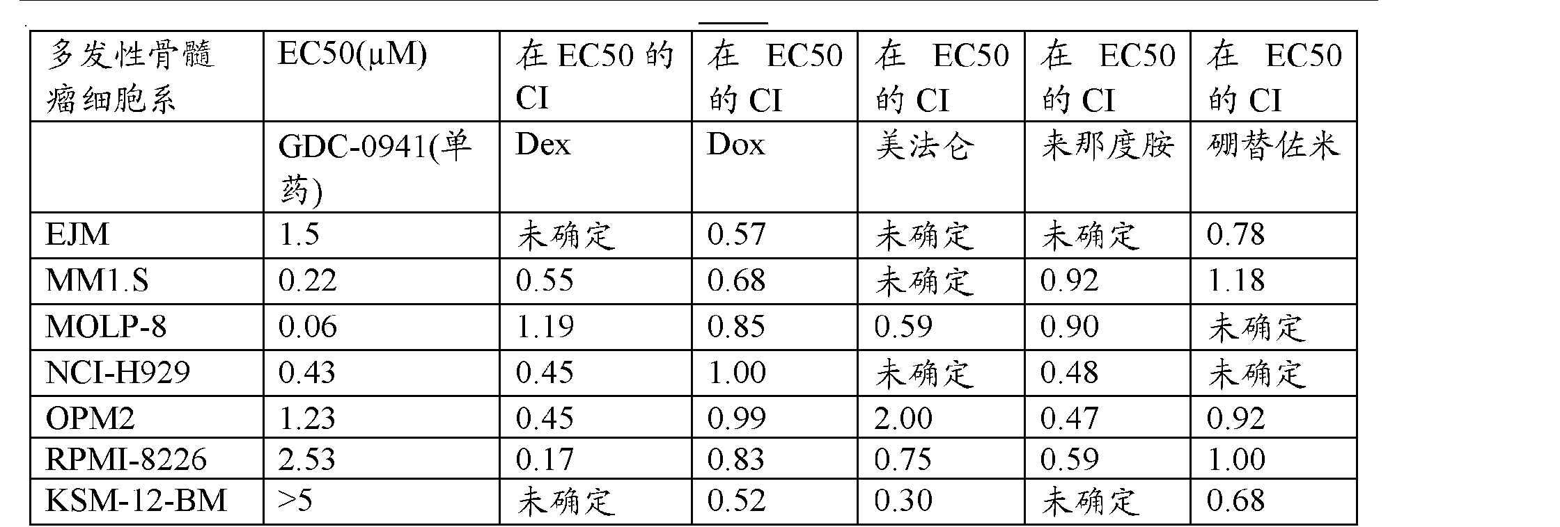 Figure CN102369011AD00551