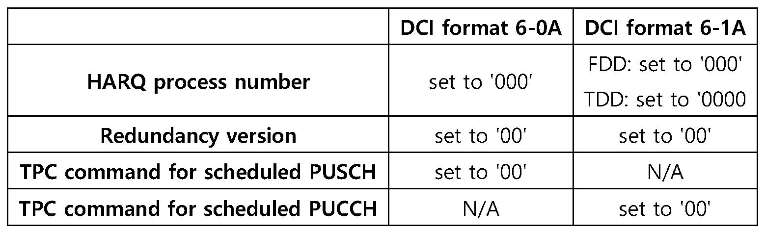 Figure PCTKR2017003658-appb-I000003