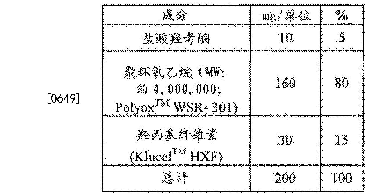 Figure CN102688241BD00481