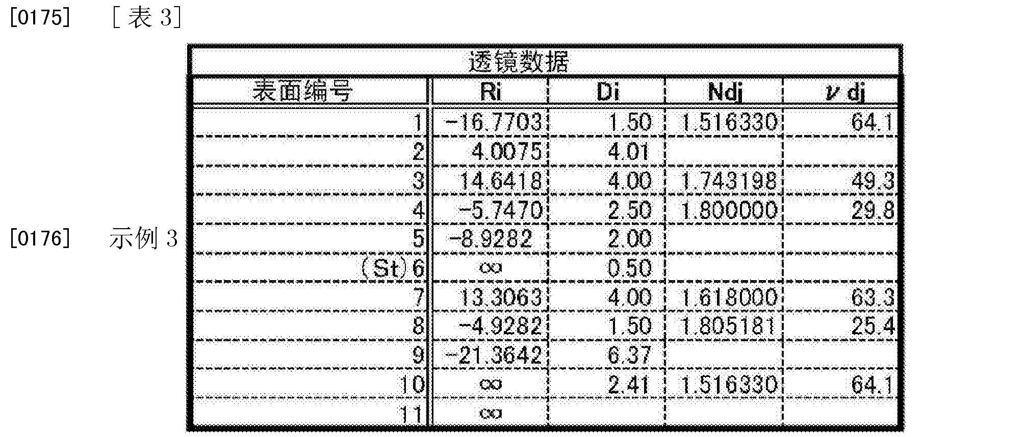 Figure CN103765279BD00152