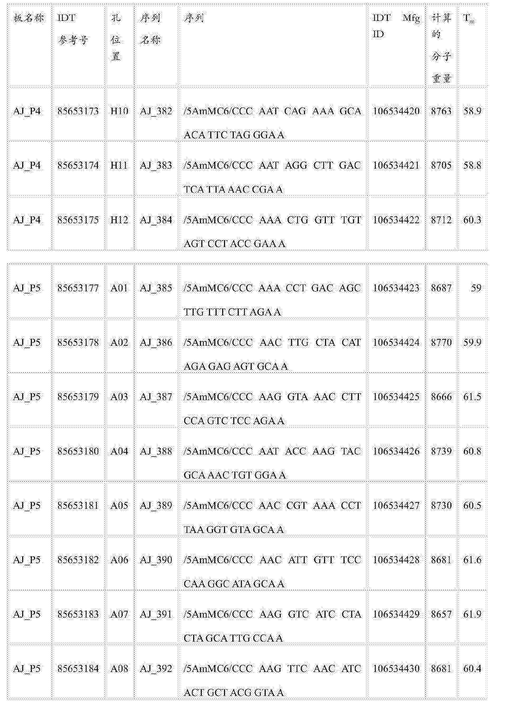 Figure CN105745528AD00661