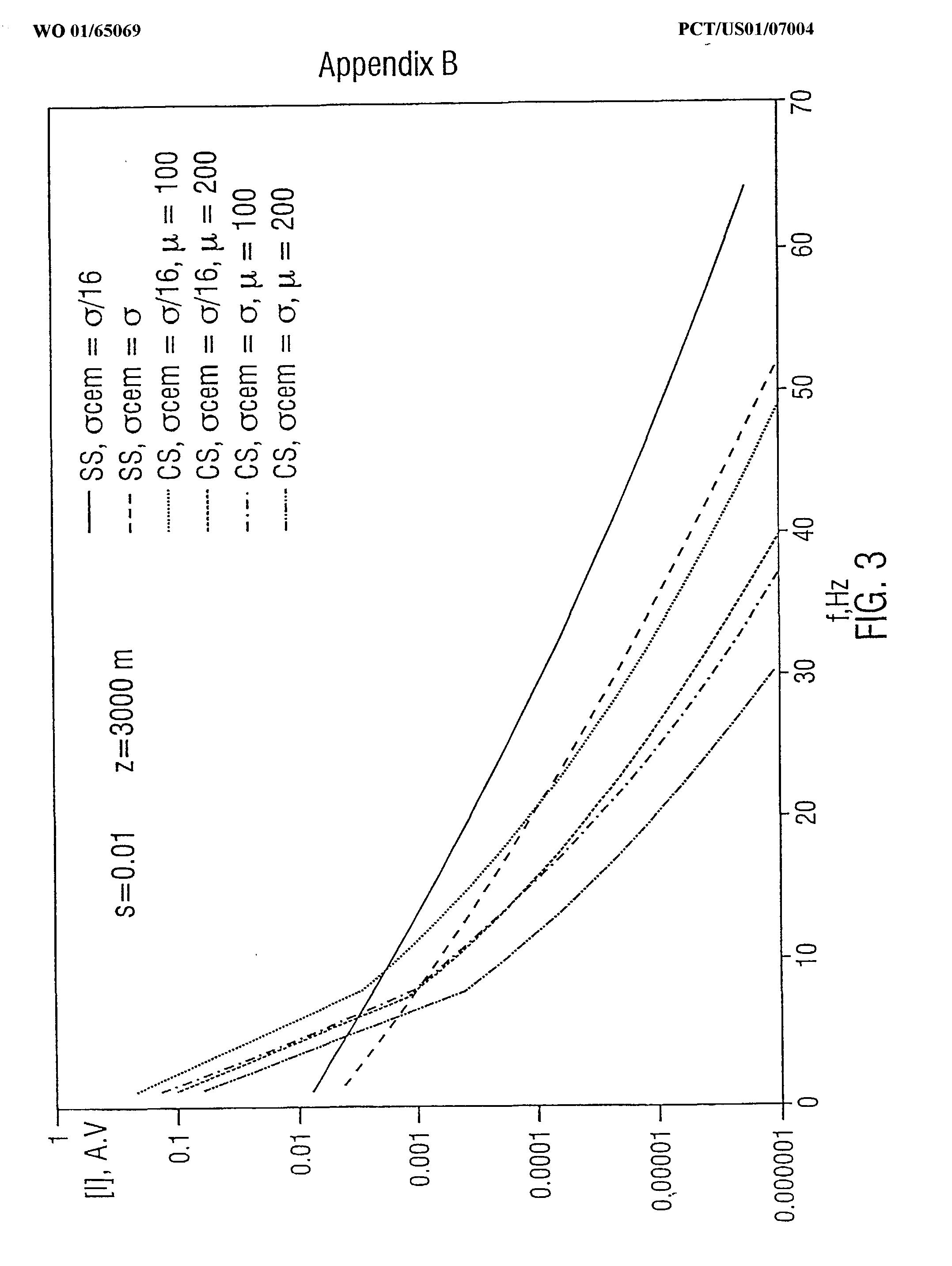 Figure US20030066671A1-20030410-P00007