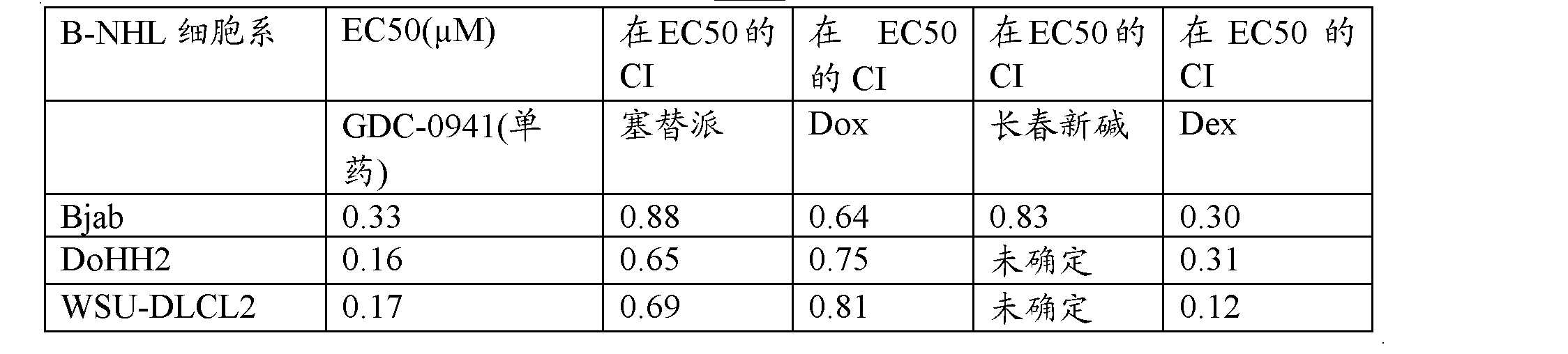 Figure CN102369011AD00541