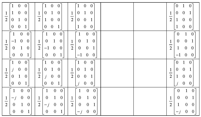 Figure 112010009825391-pat00856