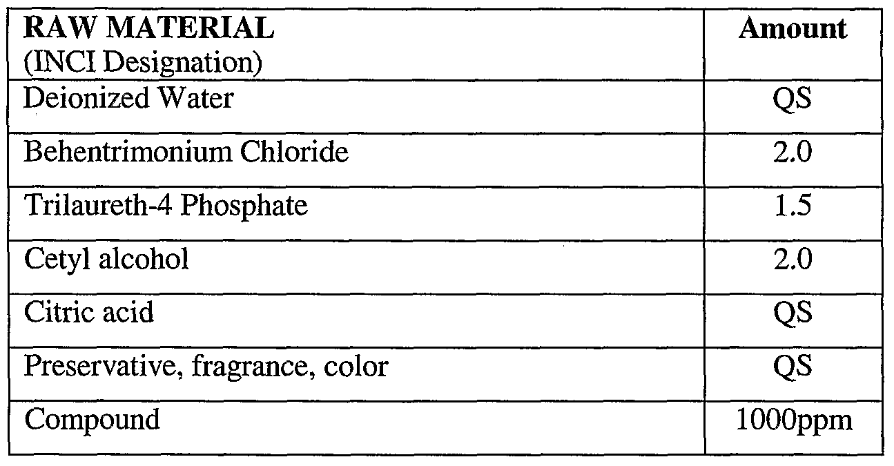 WO2006121610A2 - Personal care compositions and methods for their